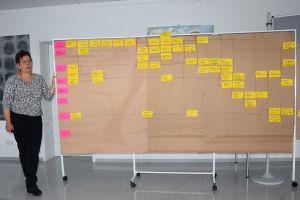 Projektmanagement kompakt