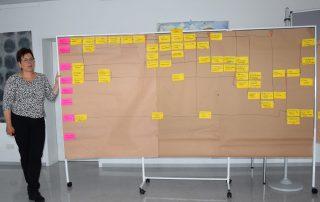 Gantt-Chart des Projekts der mgo Fachverlage